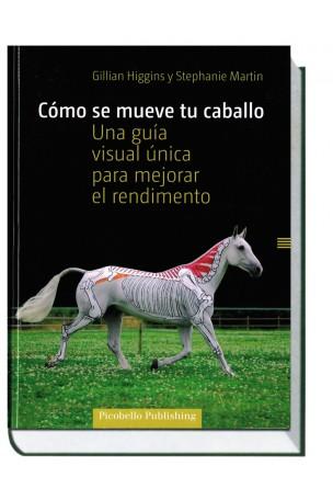 Como se mueve tu caballo